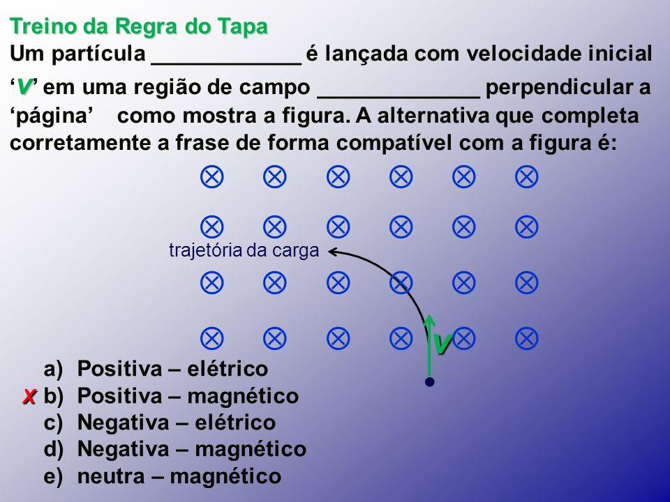 X Treino da Regra do Tapa v Um partícula ____________ é lançada com velocidade inicial v em uma região de campo _____________ perpendicular a página como mostra a figura.