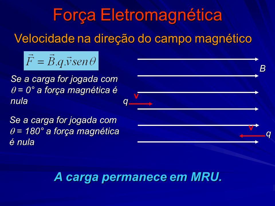 Força Eletromagnética Se a carga for jogada com = 0° a força magnética é nula Se a carga for jogada com = 180° a força magnética é nula B q v q v Velocidade na direção do campo magnético A carga permanece em MRU.