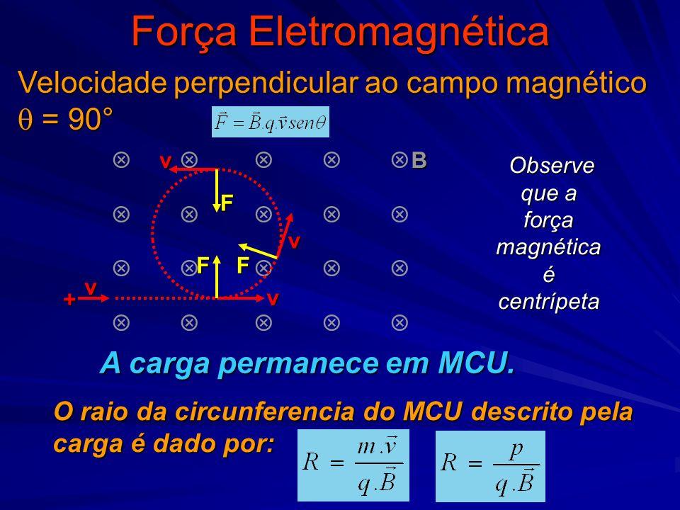 Força Eletromagnética + Observe que a força magnética é centrípeta Observe que a força magnética é centrípeta Velocidade perpendicular ao campo magnético = 90° A carga permanece em MCU.