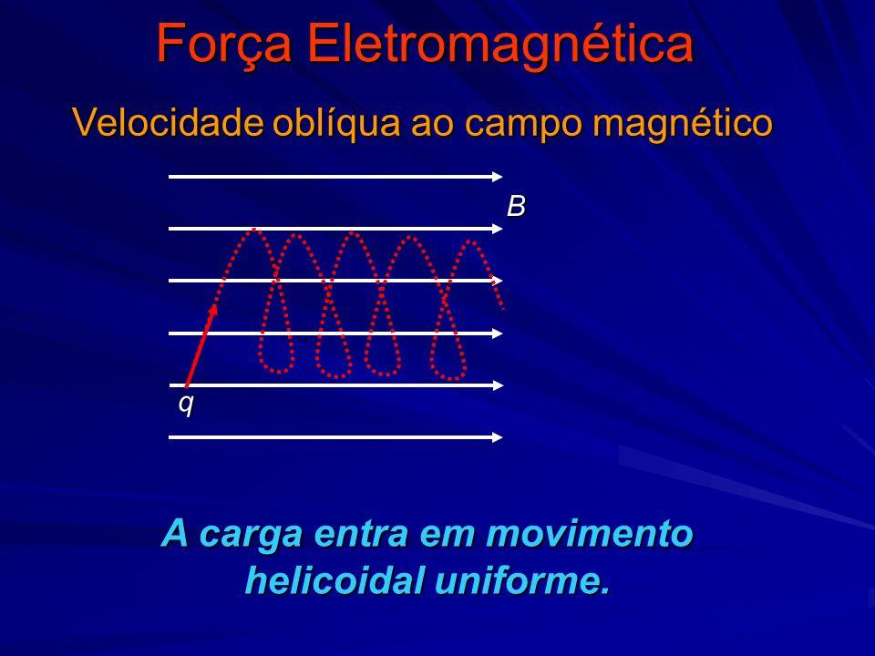 Força Eletromagnética Velocidade oblíqua ao campo magnético A carga entra em movimento helicoidal uniforme.