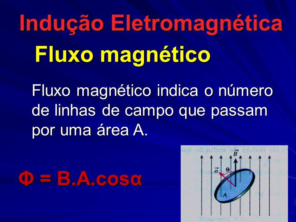 Indução Eletromagnética Fluxo magnético Fluxo magnético indica o número de linhas de campo que passam por uma área A.