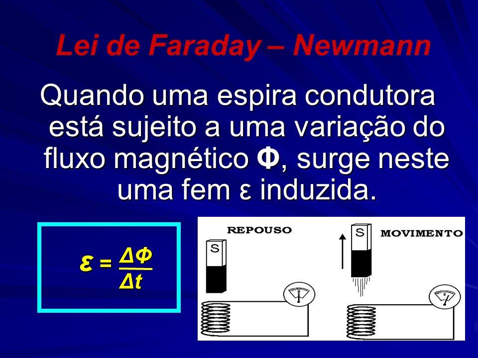 Lei de Faraday – Newmann Quando uma espira condutora está sujeito a uma variação do fluxo magnético Φ, surge neste uma fem ε induzida.