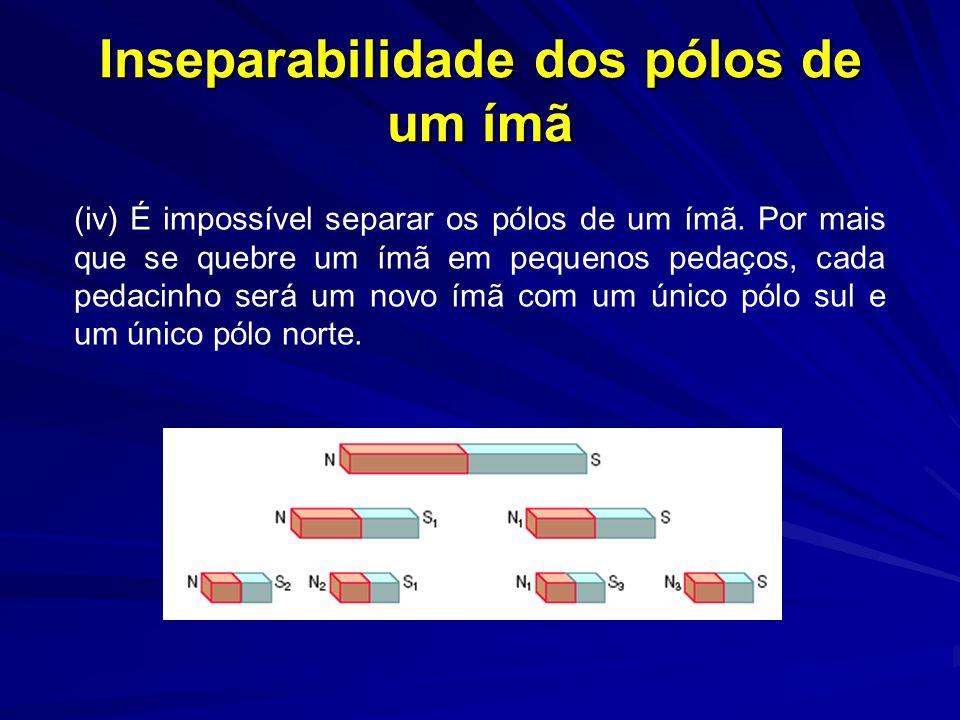 (iv) É impossível separar os pólos de um ímã.