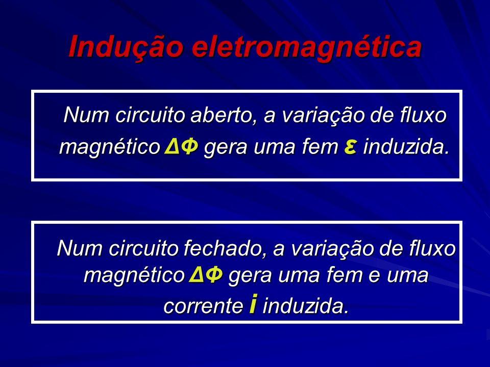 Indução eletromagnética Num circuito aberto, a variação de fluxo magnético ΔΦ gera uma fem ε induzida.