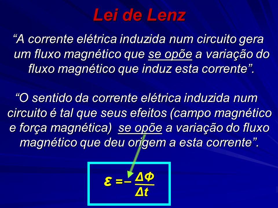 Lei de Lenz ε =ε =ε =ε = ΔΦΔΦΔtΔtΔΦΔΦΔtΔt– A corrente elétrica induzida num circuito gera um fluxo magnético que se opõe a variação do fluxo magnético que induz esta corrente.