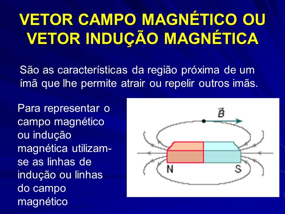 VETOR CAMPO MAGNÉTICO OU VETOR INDUÇÃO MAGNÉTICA São as características da região próxima de um ímã que lhe permite atrair ou repelir outros imãs.