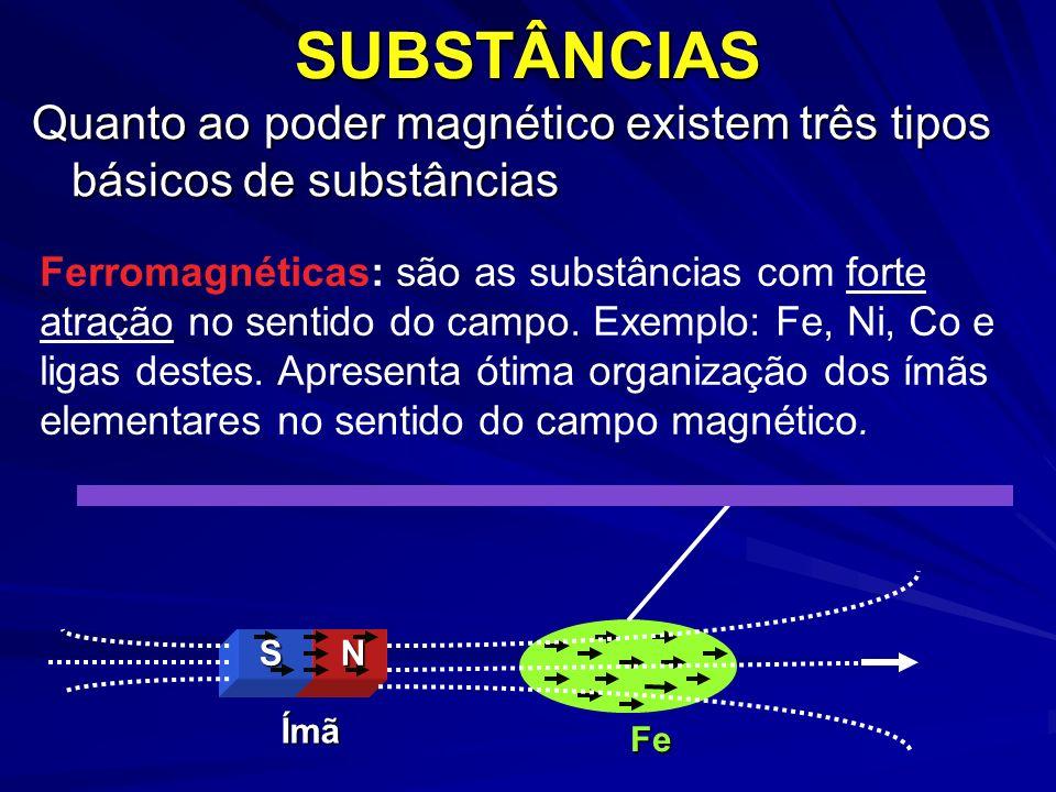 SUBSTÂNCIAS Quanto ao poder magnético existem três tipos básicos de substâncias Ferromagnéticas: são as substâncias com forte atração no sentido do campo.