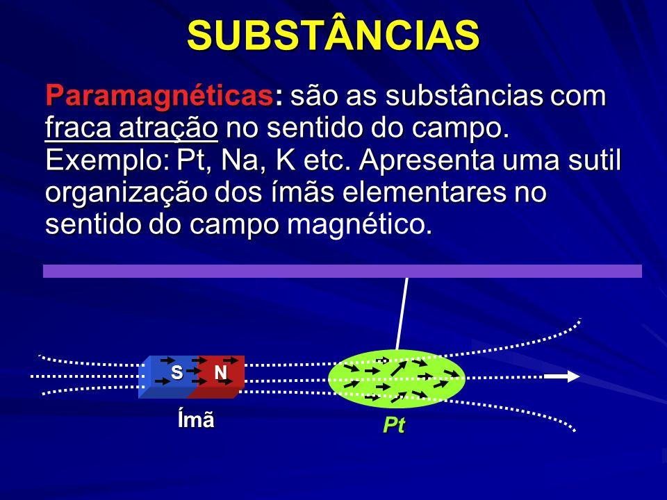 SUBSTÂNCIAS Paramagnéticas: são as substâncias com fraca atração no sentido do campo.