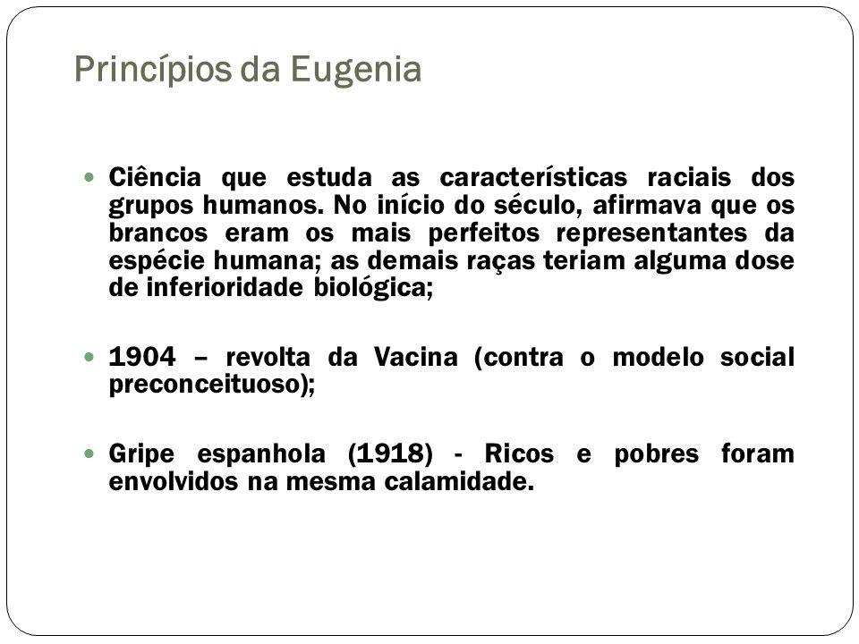Princípios da Eugenia Ciência que estuda as características raciais dos grupos humanos. No início do século, afirmava que os brancos eram os mais perf