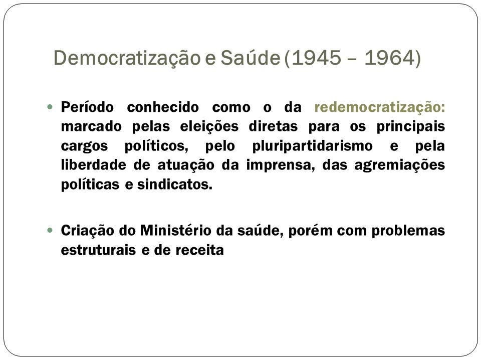 Democratização e Saúde (1945 – 1964) Período conhecido como o da redemocratização: marcado pelas eleições diretas para os principais cargos políticos,