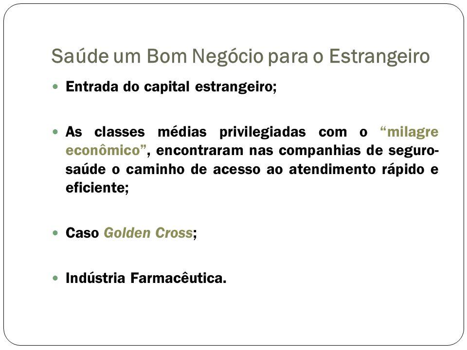Saúde um Bom Negócio para o Estrangeiro Entrada do capital estrangeiro; As classes médias privilegiadas com o milagre econômico, encontraram nas compa