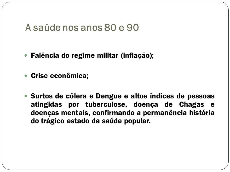 A saúde nos anos 80 e 90 Falência do regime militar (inflação); Crise econômica; Surtos de cólera e Dengue e altos índices de pessoas atingidas por tu