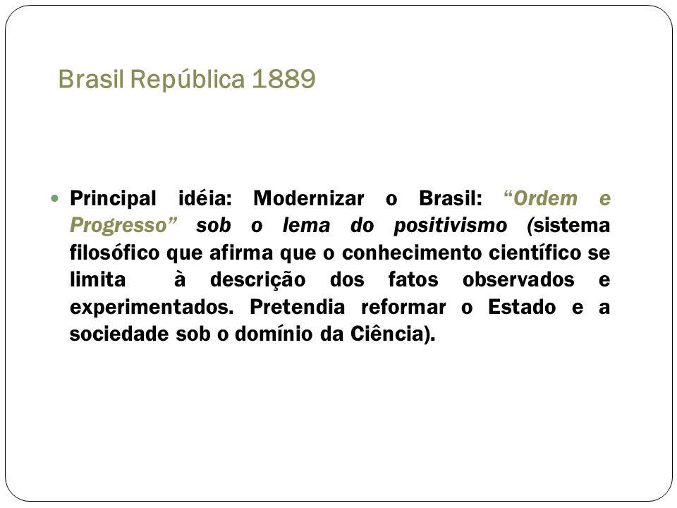 Brasil República 1889 Principal idéia: Modernizar o Brasil: Ordem e Progresso sob o lema do positivismo (sistema filosófico que afirma que o conhecime