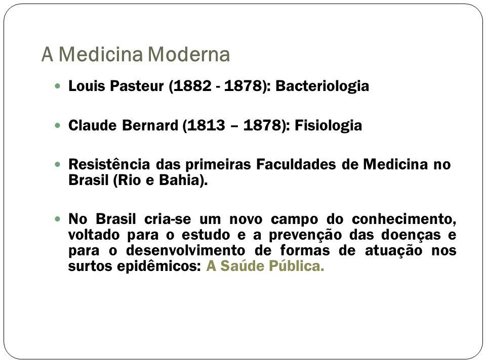 A Medicina Moderna Louis Pasteur (1882 - 1878): Bacteriologia Claude Bernard (1813 – 1878): Fisiologia Resistência das primeiras Faculdades de Medicin