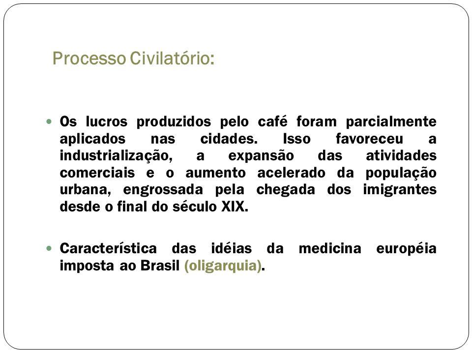 Processo Civilatório: Os lucros produzidos pelo café foram parcialmente aplicados nas cidades. Isso favoreceu a industrialização, a expansão das ativi