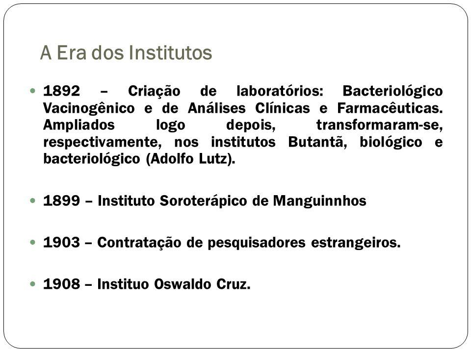 A Era dos Institutos 1892 – Criação de laboratórios: Bacteriológico Vacinogênico e de Análises Clínicas e Farmacêuticas. Ampliados logo depois, transf