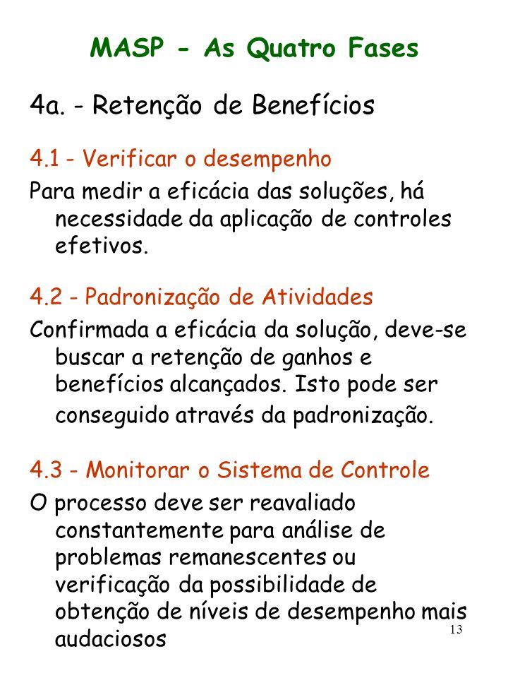 13 MASP - As Quatro Fases 4a. - Retenção de Benefícios 4.1 - Verificar o desempenho Para medir a eficácia das soluções, há necessidade da aplicação de