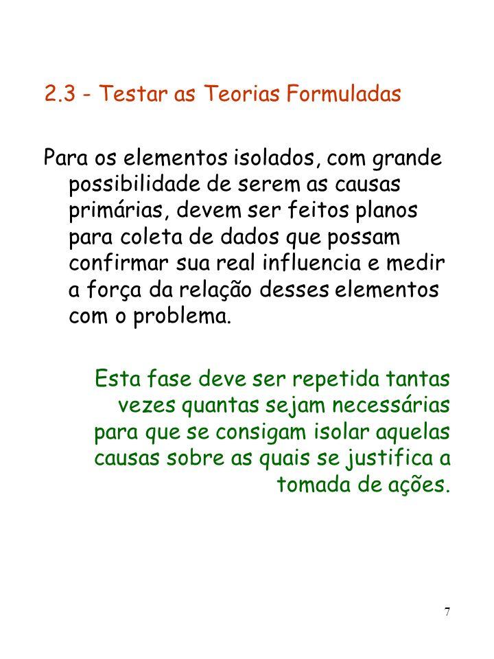 7 2.3 - Testar as Teorias Formuladas Para os elementos isolados, com grande possibilidade de serem as causas primárias, devem ser feitos planos para c