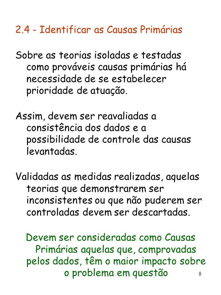 9 MASP - As Quatro Fases 3a.- Jornada da Remediação O Remédio para o Problema....