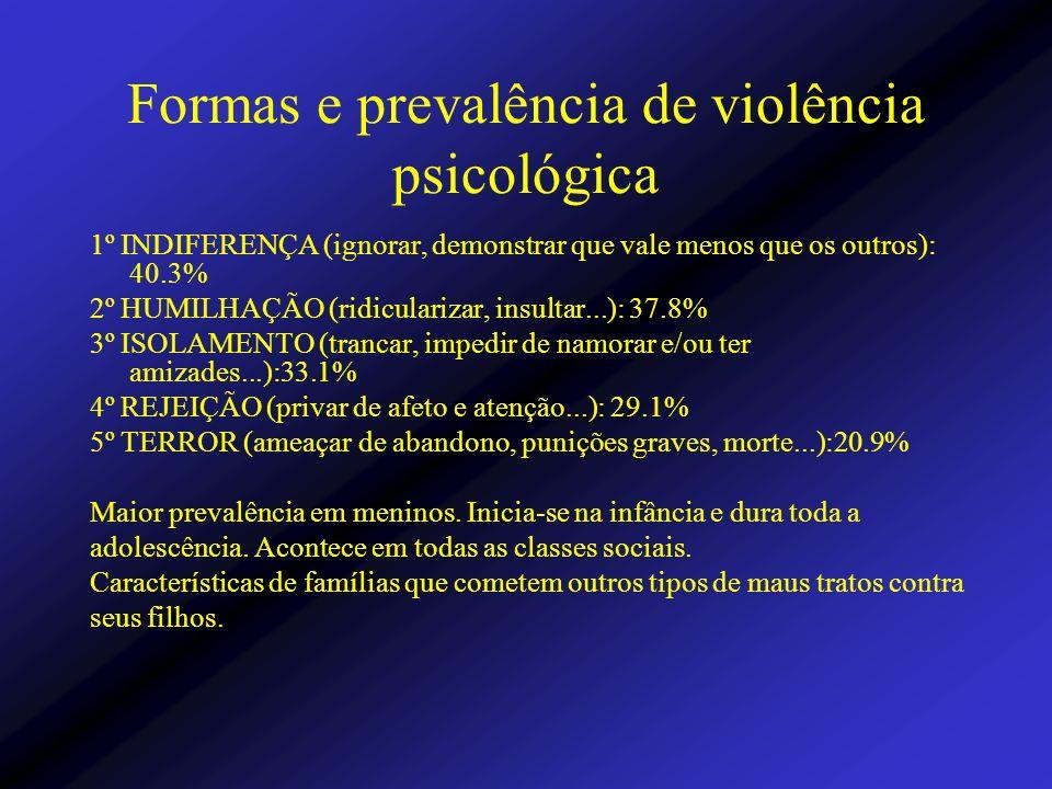 Formas e prevalência de violência psicológica 1º INDIFERENÇA (ignorar, demonstrar que vale menos que os outros): 40.3% 2º HUMILHAÇÃO (ridicularizar, i