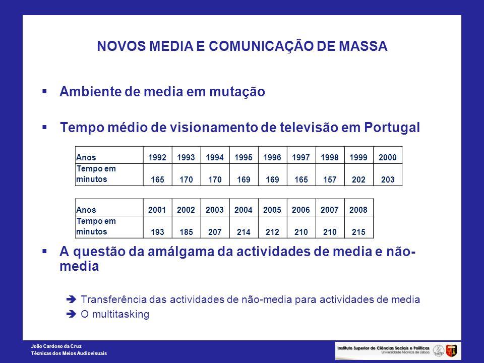 João Cardoso da Cruz Técnicas dos Meios Audiovisuais NOVOS MEDIA E COMUNICAÇÃO DE MASSA Ambiente de media em mutação Tempo médio de visionamento de te
