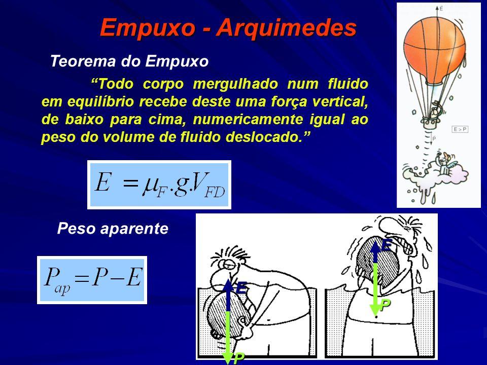 Empuxo - Arquimedes Teorema do Empuxo Todo corpo mergulhado num fluido em equilíbrio recebe deste uma força vertical, de baixo para cima, numericament