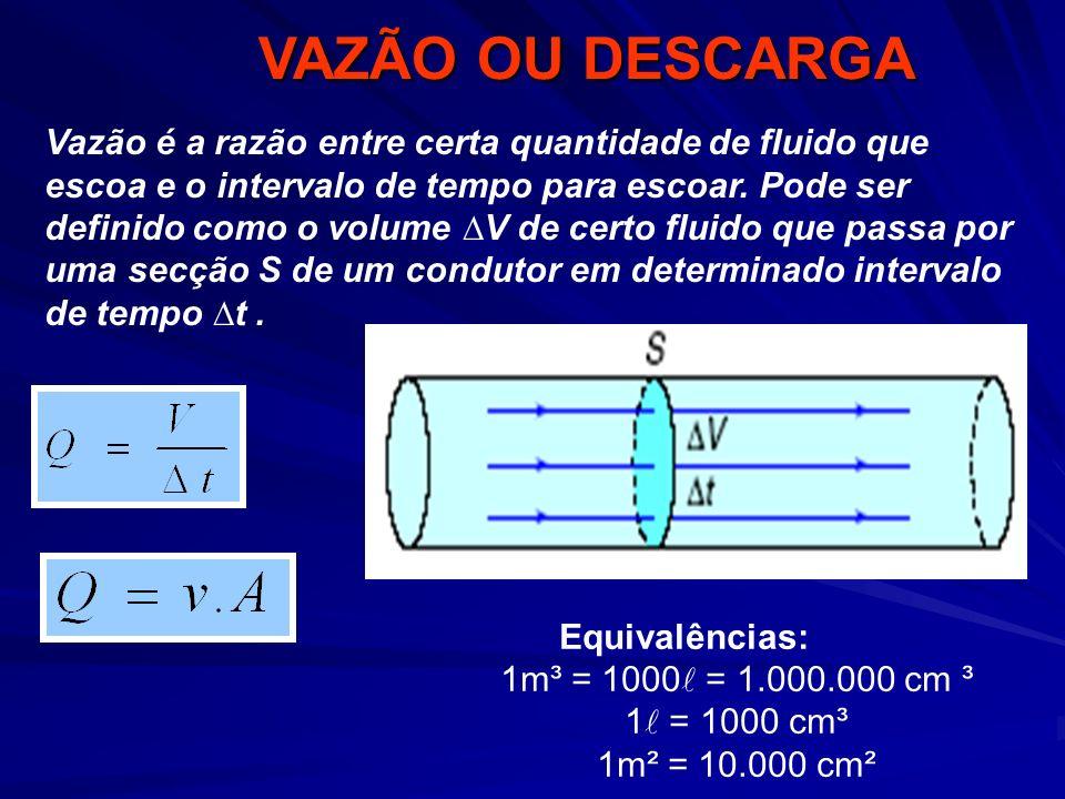 VAZÃO OU DESCARGA Vazão é a razão entre certa quantidade de fluido que escoa e o intervalo de tempo para escoar. Pode ser definido como o volume V de