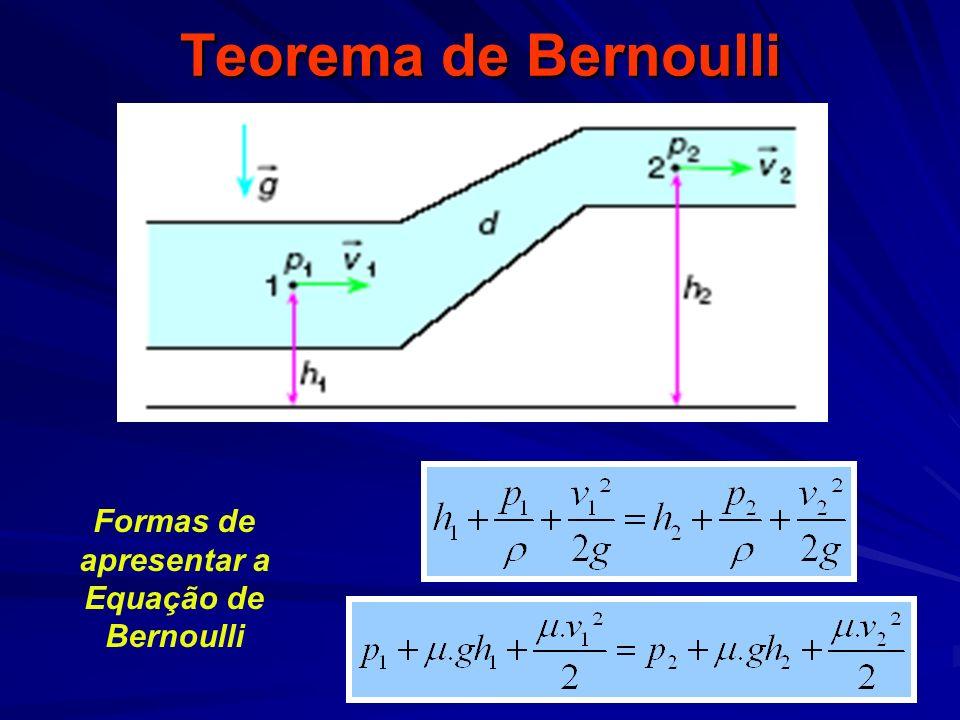 Teorema de Bernoulli Formas de apresentar a Equação de Bernoulli