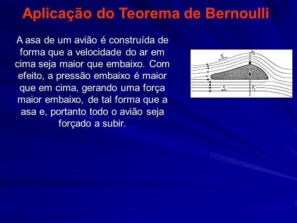 Aplicação do Teorema de Bernoulli A asa de um avião é construída de forma que a velocidade do ar em cima seja maior que embaixo. Com efeito, a pressão