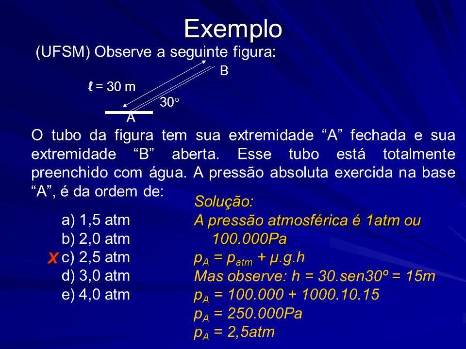 Exemplo (UFSM) Observe a seguinte figura: B = 30 m 30° A O tubo da figura tem sua extremidade A fechada e sua extremidade B aberta. Esse tubo está tot