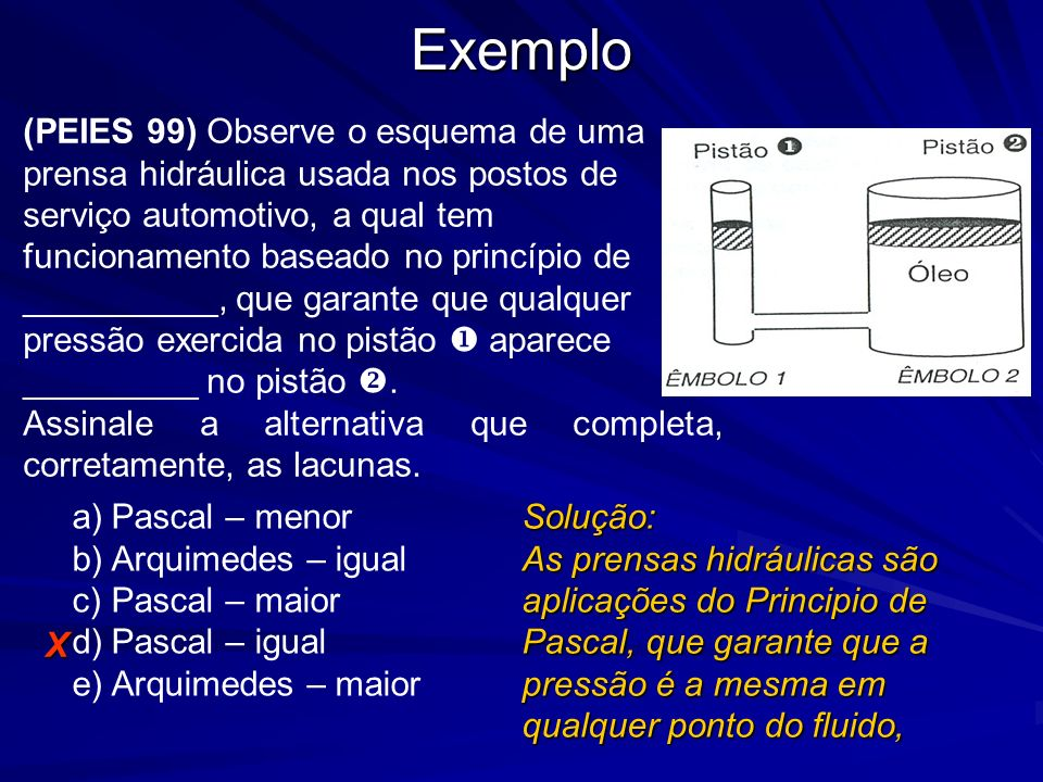 Exemplo (PEIES 99) Observe o esquema de uma prensa hidráulica usada nos postos de serviço automotivo, a qual tem funcionamento baseado no princípio de
