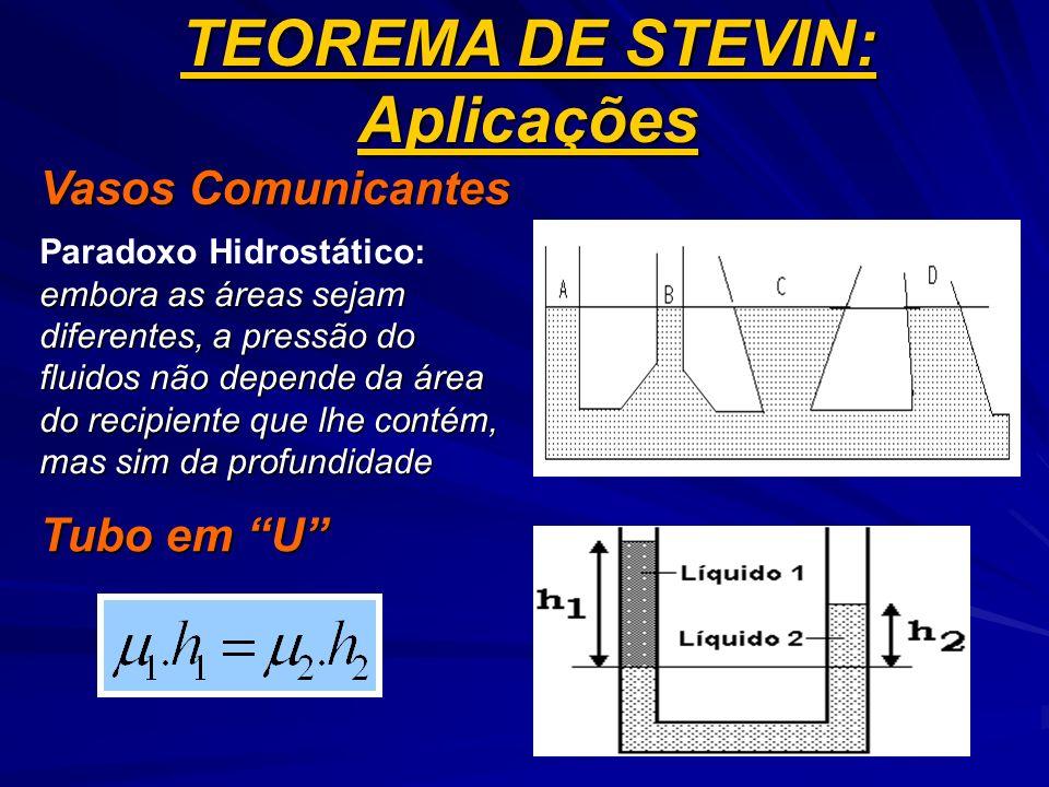 Tubo em U TEOREMA DE STEVIN: Aplicações Vasos Comunicantes embora as áreas sejam diferentes, a pressão do fluidos não depende da área do recipiente qu