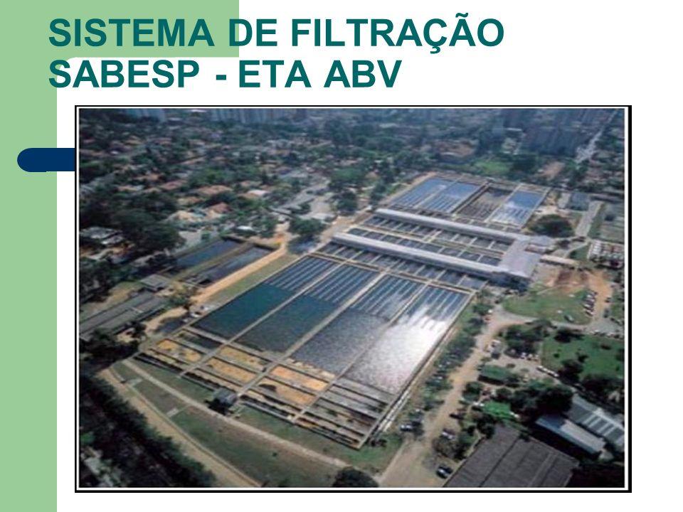SISTEMA DE FILTRAÇÃO SABESP - ETA ABV