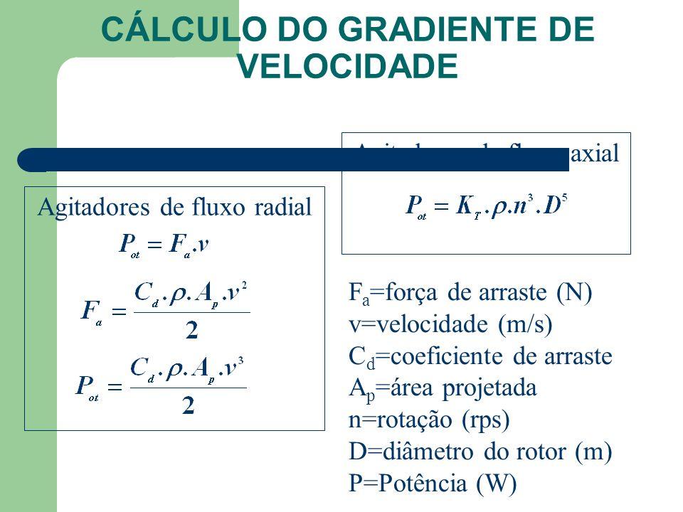 Agitadores de fluxo radial Agitadores de fluxo axial F a =força de arraste (N) v=velocidade (m/s) C d =coeficiente de arraste A p =área projetada n=rotação (rps) D=diâmetro do rotor (m) P=Potência (W) CÁLCULO DO GRADIENTE DE VELOCIDADE