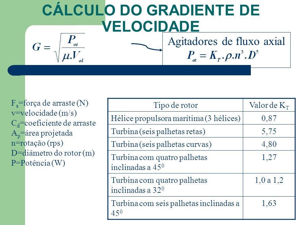 Agitadores de fluxo axial F a =força de arraste (N) v=velocidade (m/s) C d =coeficiente de arraste A p =área projetada n=rotação (rps) D=diâmetro do rotor (m) P=Potência (W) Tipo de rotorValor de K T Hélice propulsora marítima (3 hélices)0,87 Turbina (seis palhetas retas)5,75 Turbina (seis palhetas curvas)4,80 Turbina com quatro palhetas inclinadas a 45 0 1,27 Turbina com quatro palhetas inclinadas a 32 0 1,0 a 1,2 Turbina com seis palhetas inclinadas a 45 0 1,63 CÁLCULO DO GRADIENTE DE VELOCIDADE