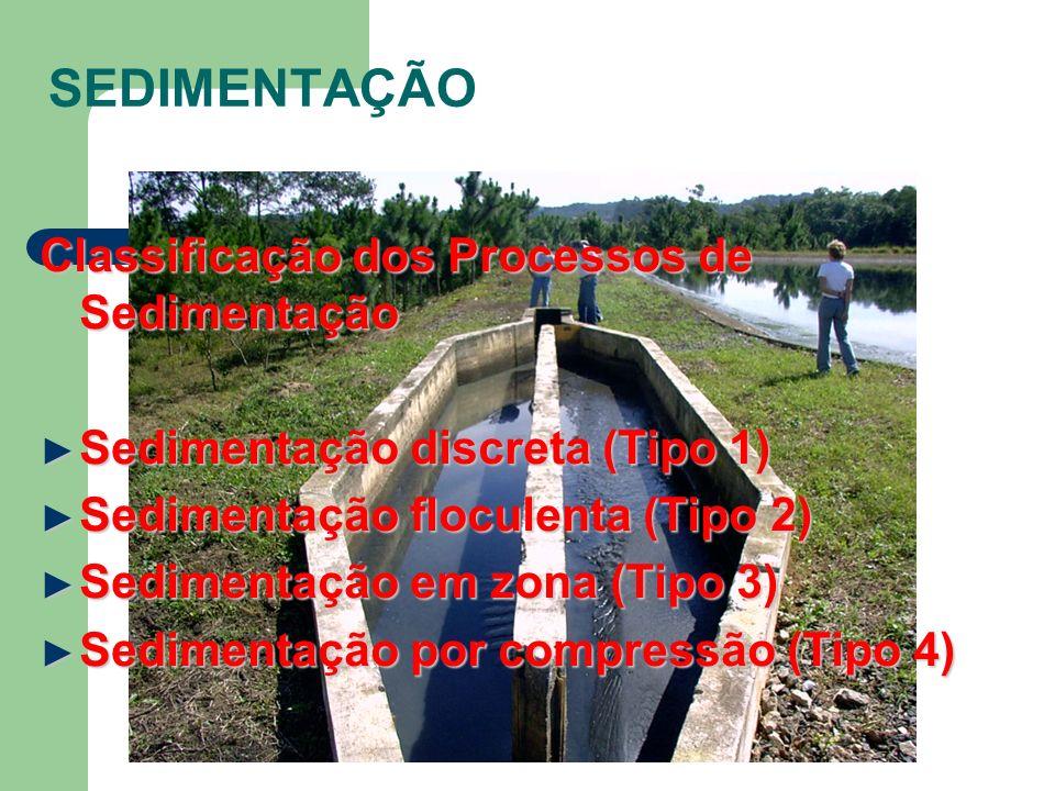 SEDIMENTAÇÃO Classificação dos Processos de Sedimentação Sedimentação discreta (Tipo 1) Sedimentação discreta (Tipo 1) Sedimentação floculenta (Tipo 2) Sedimentação floculenta (Tipo 2) Sedimentação em zona (Tipo 3) Sedimentação em zona (Tipo 3) Sedimentação por compressão (Tipo 4) Sedimentação por compressão (Tipo 4)