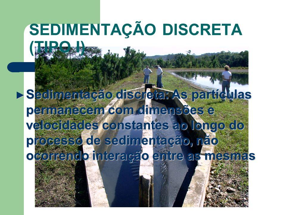 SEDIMENTAÇÃO DISCRETA (TIPO I) Sedimentação discreta: As partículas permanecem com dimensões e velocidades constantes ao longo do processo de sediment