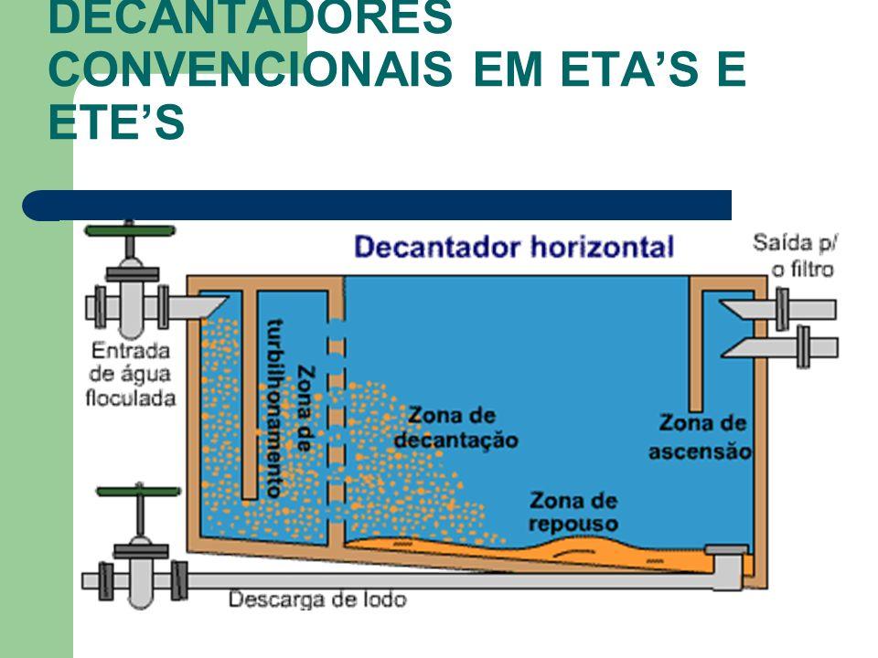 DECANTADORES CONVENCIONAIS EM ETAS E ETES