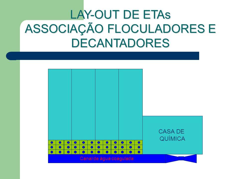 LAY-OUT DE ETAs ASSOCIAÇÃO FLOCULADORES E DECANTADORES Canal de água coagulada CASA DE QUÍMICA