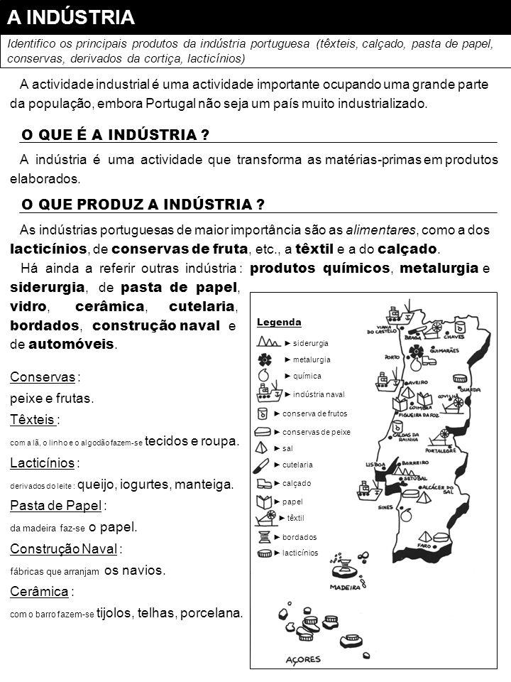 O COMÉRCIO Identifico as actividades comerciais existentes em Portugal.