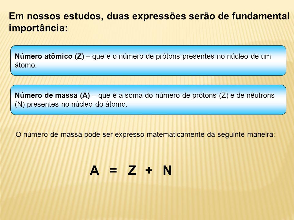 Em nossos estudos, duas expressões serão de fundamental importância: Número atômico (Z) – que é o número de prótons presentes no núcleo de um átomo. N
