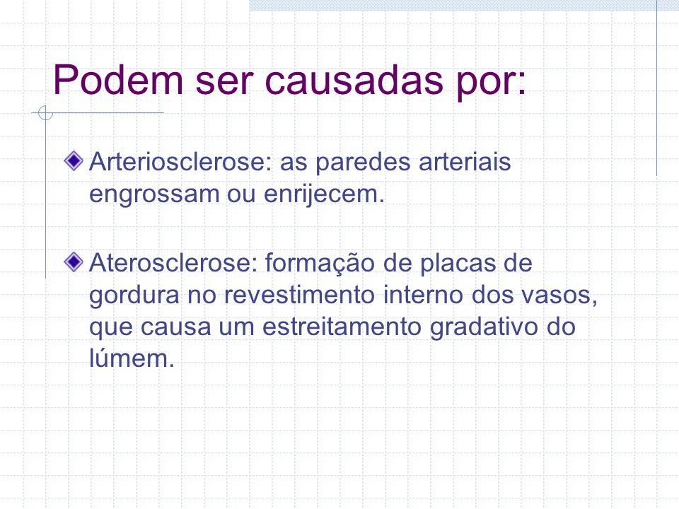 Podem ser causadas por: Arteriosclerose: as paredes arteriais engrossam ou enrijecem. Aterosclerose: formação de placas de gordura no revestimento int