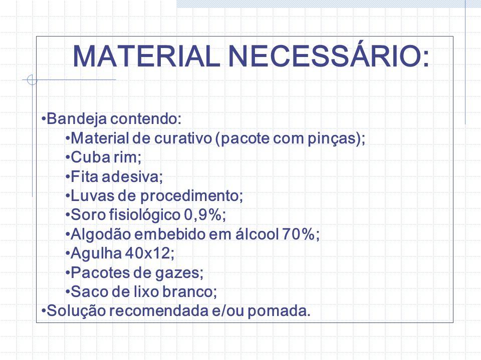 MATERIAL NECESSÁRIO: Bandeja contendo: Material de curativo (pacote com pinças); Cuba rim; Fita adesiva; Luvas de procedimento; Soro fisiológico 0,9%;
