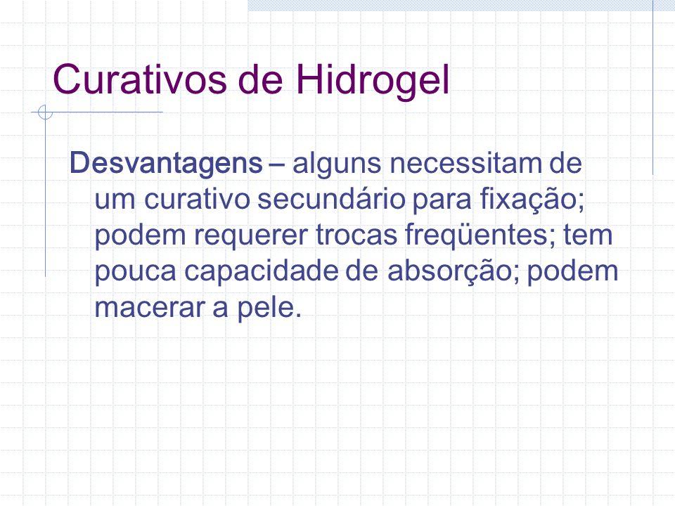 Curativos de Hidrogel Desvantagens – alguns necessitam de um curativo secundário para fixação; podem requerer trocas freqüentes; tem pouca capacidade