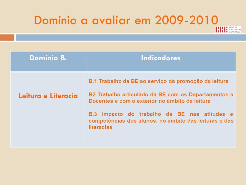 Domínio a avaliar em 2009-2010 Domínio B.Indicadores Leitura e Literacia B.1 Trabalho da BE ao serviço da promoção da leitura B2 Trabalho articulado d