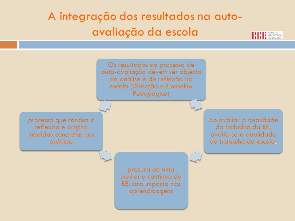 A integração dos resultados na auto- avaliação da escola