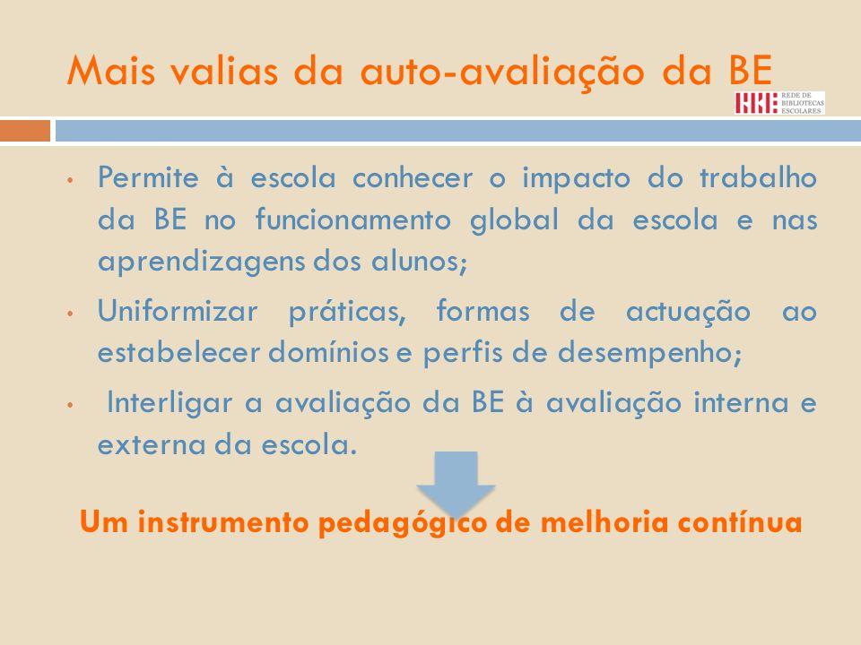 Mais valias da auto-avaliação da BE Permite à escola conhecer o impacto do trabalho da BE no funcionamento global da escola e nas aprendizagens dos al
