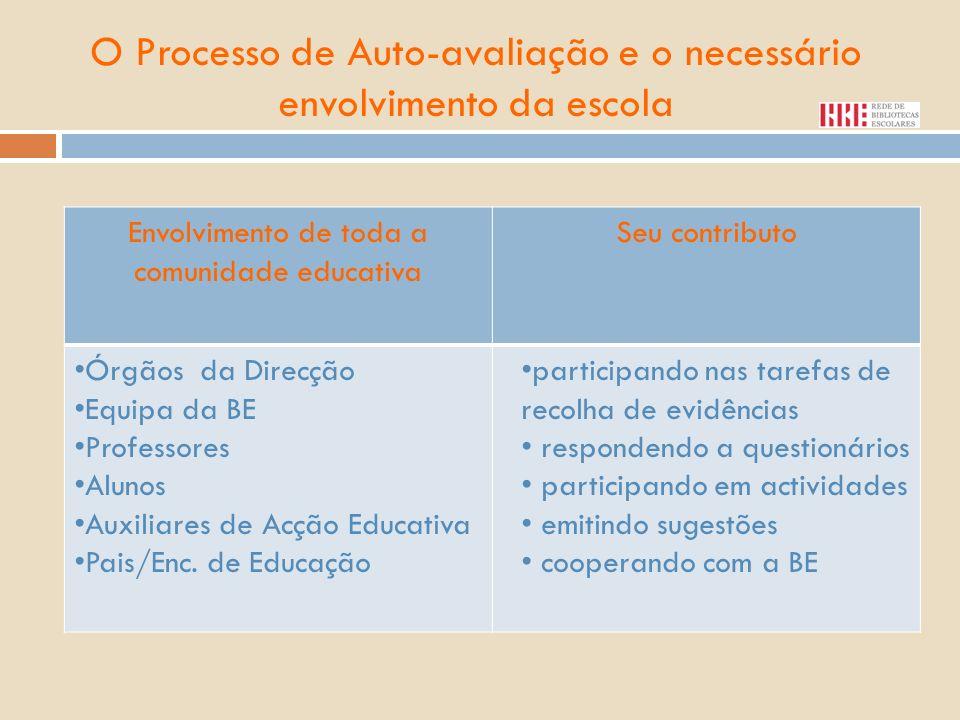 Processo de Planeamento Selecção do Domínio a avaliar e sua fundamentação.