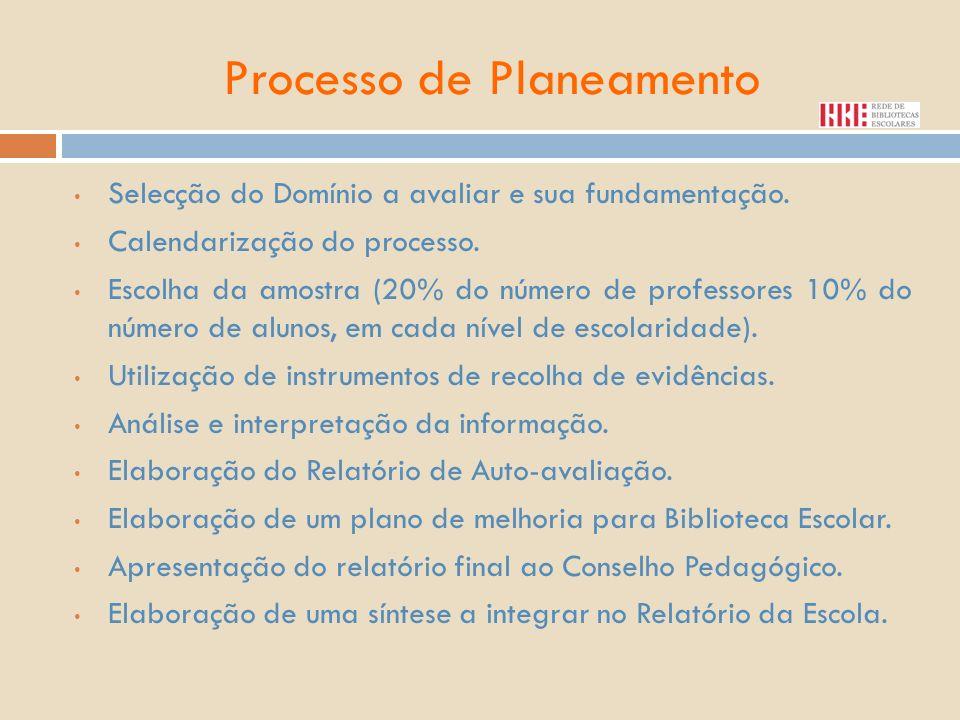 Processo de Planeamento Selecção do Domínio a avaliar e sua fundamentação. Calendarização do processo. Escolha da amostra (20% do número de professore