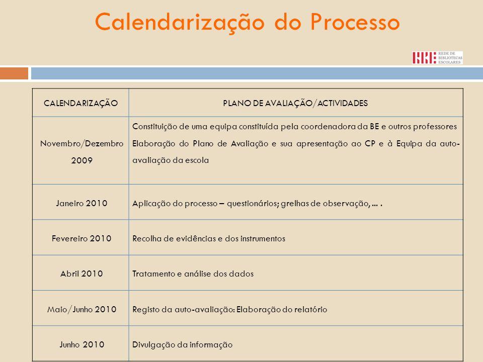 Calendarização do Processo CALENDARIZAÇÃOPLANO DE AVALIAÇÃO/ACTIVIDADES Novembro/Dezembro 2009 Constituição de uma equipa constituída pela coordenador